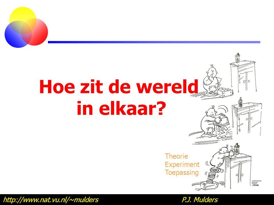 Hoe zit de wereld in elkaar? http://www.nat.vu.nl/~mulders P.J. Mulders Theorie Experiment Toepassing