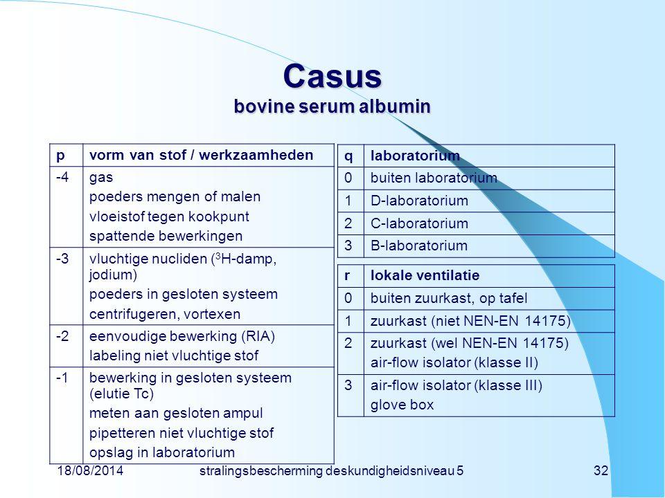 18/08/2014stralingsbescherming deskundigheidsniveau 532 Casus bovine serum albumin pvorm van stof / werkzaamheden -4gas poeders mengen of malen vloeis