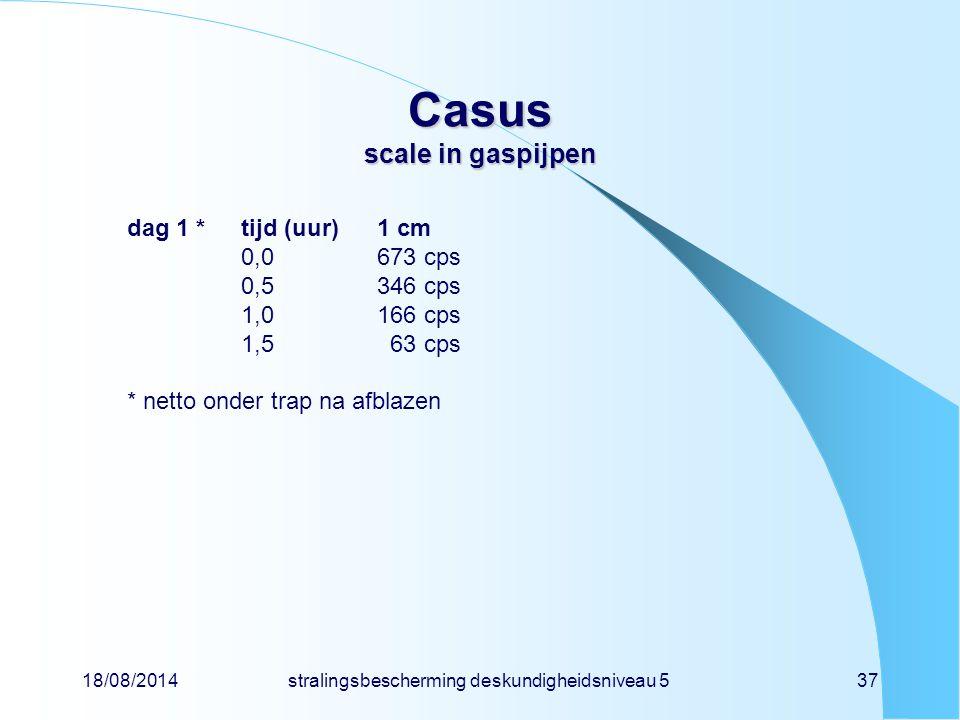18/08/2014stralingsbescherming deskundigheidsniveau 537 Casus scale in gaspijpen dag 1 *tijd (uur)1 cm 0,0673 cps 0,5346 cps 1,0166 cps 1,5 63 cps * n