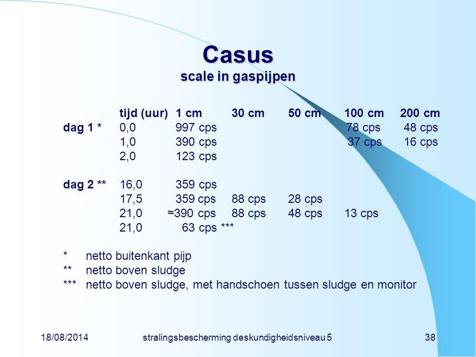 18/08/2014stralingsbescherming deskundigheidsniveau 538 Casus scale in gaspijpen tijd (uur) 1 cm30 cm50 cm100 cm200 cm dag 1 *0,0997 cps 78 cps 48 cps