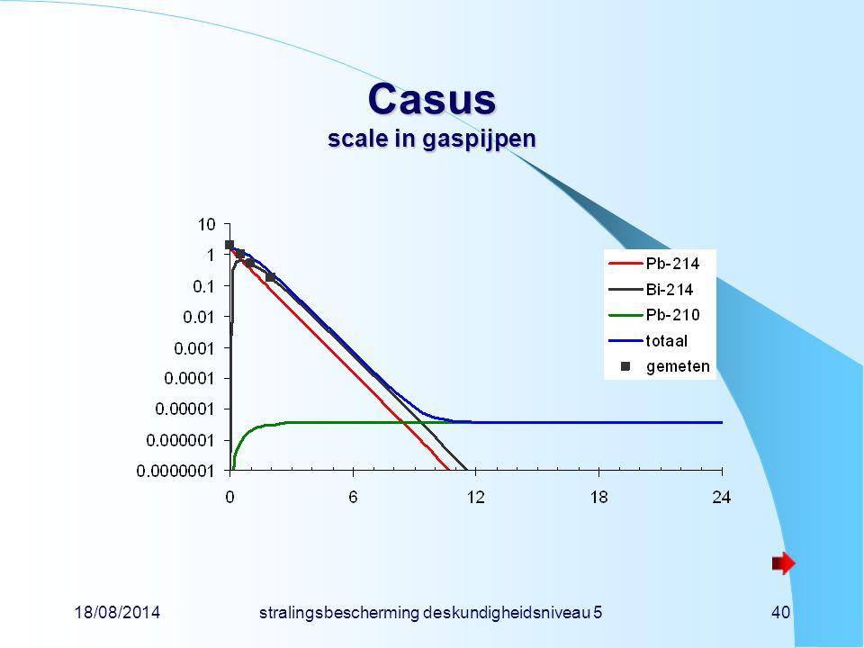 18/08/2014stralingsbescherming deskundigheidsniveau 540 Casus scale in gaspijpen