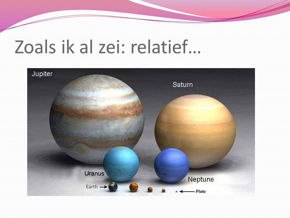Ballon of planeet.