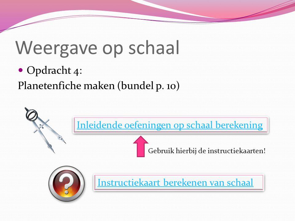 Schaalliniaal Het schaalliniaal is een makkelijke manier om de schaal op een kaart te lezen Hoe .