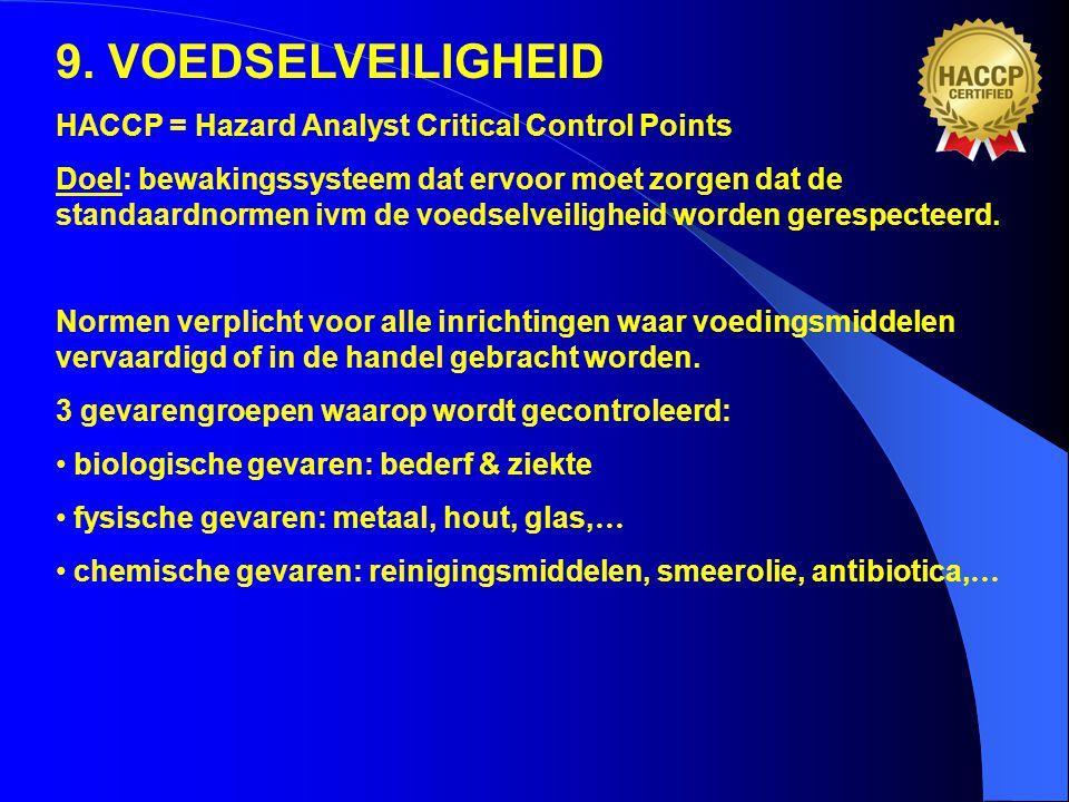 9. VOEDSELVEILIGHEID HACCP = Hazard Analyst Critical Control Points Doel: bewakingssysteem dat ervoor moet zorgen dat de standaardnormen ivm de voedse