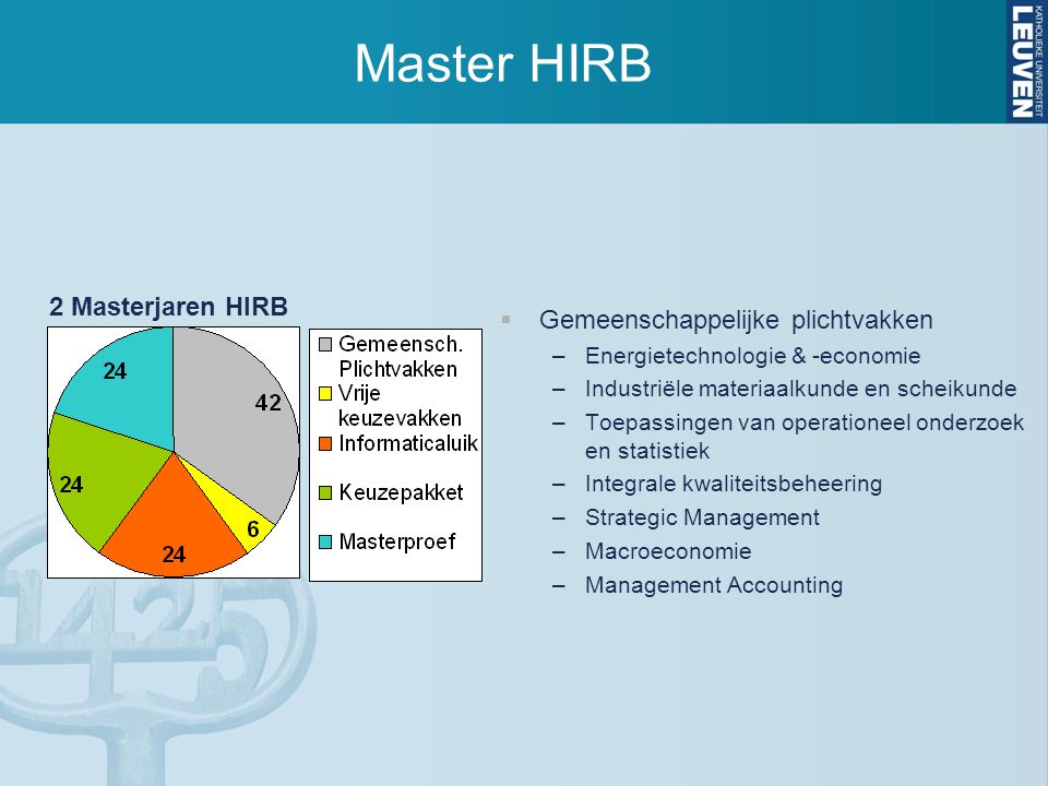 Master HIRB  Gemeenschappelijke plichtvakken –Energietechnologie & -economie –Industriële materiaalkunde en scheikunde –Toepassingen van operationeel