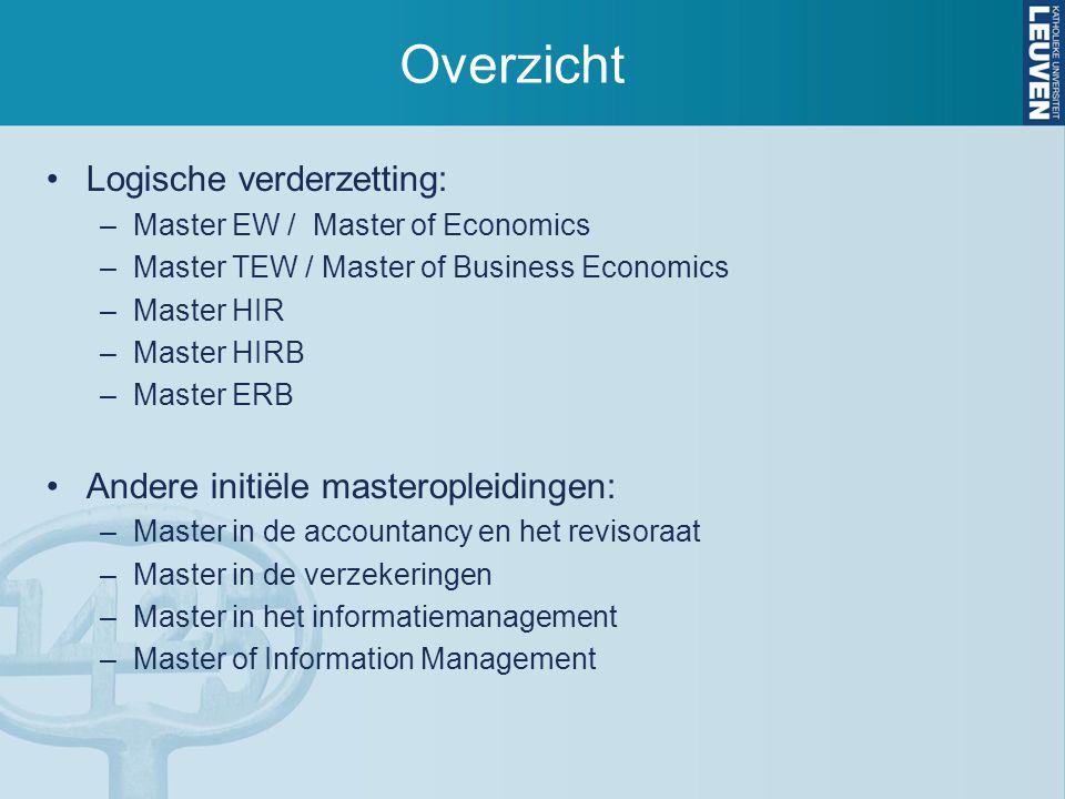 Overzicht Logische verderzetting: –Master EW / Master of Economics –Master TEW / Master of Business Economics –Master HIR –Master HIRB –Master ERB And