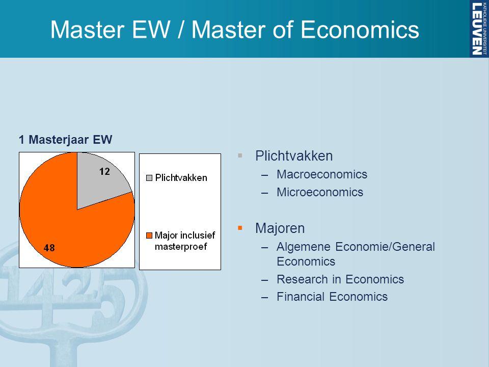 Master EW / Master of Economics  Plichtvakken –Macroeconomics –Microeconomics  Majoren –Algemene Economie/General Economics –Research in Economics –