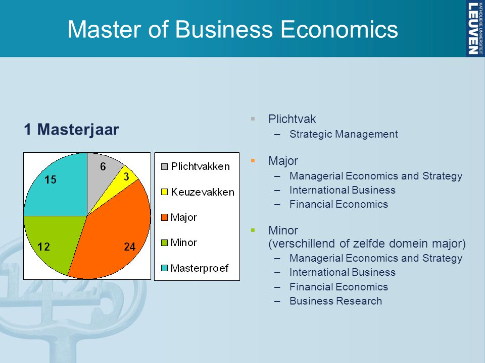 Master of Business Economics Managerial Economics and Strategy Major International Business Major Financial Economics Major kklljljkljljkljkljklhlhlhjhklhlkl jlhllhlhlhlhllananananana nananananaananananaa nananananaanaananana nananananan