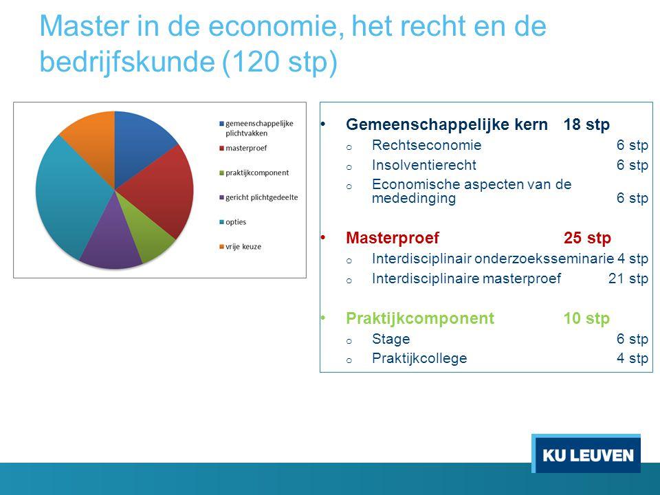 Gemeenschappelijke kern 18 stp o Rechtseconomie 6 stp o Insolventierecht 6 stp o Economische aspecten van de mededinging 6 stp Masterproef 25 stp o In