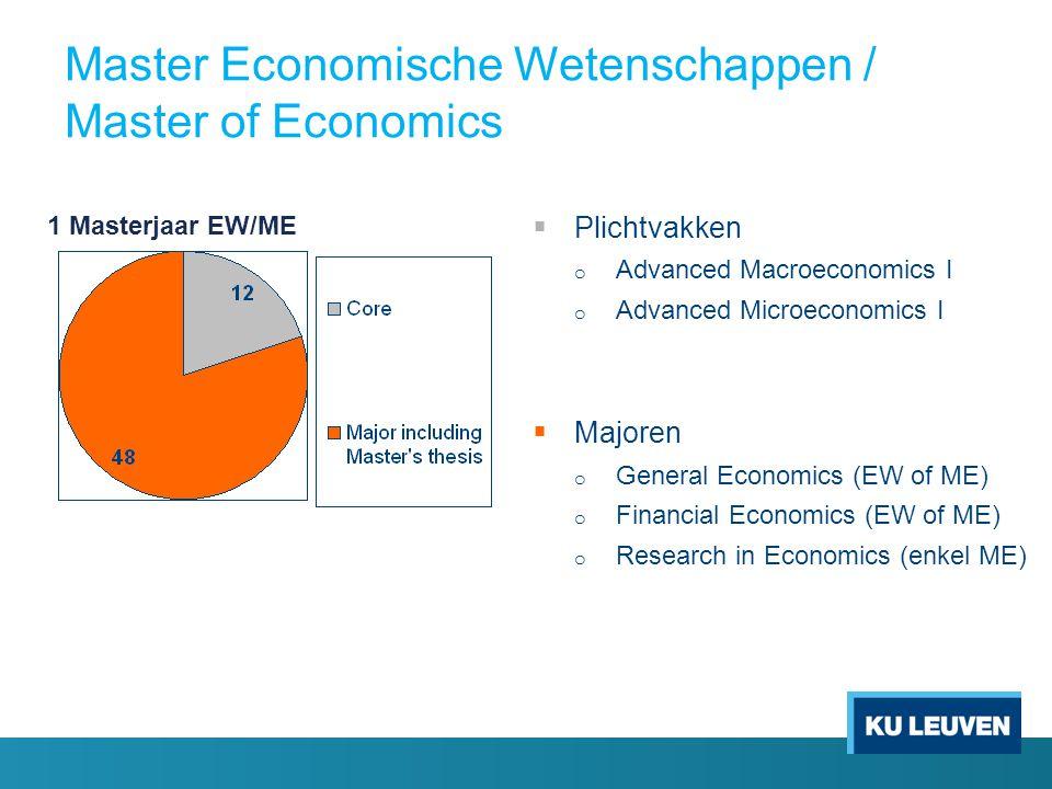 1 Masterjaar TEW/MBE Master TEW / Master of Business Economics  Plichtvak o Strategic Management  Major (incl.