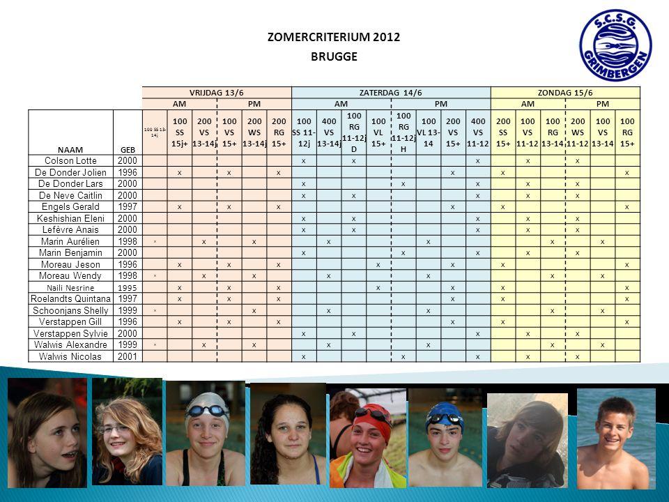 ZOMERCRITERIUM 2012 BRUGGE VRIJDAG 13/6ZATERDAG 14/6ZONDAG 15/6 AMPMAMPMAMPM NAAMGEB 100 SS 13- 14j 100 SS 15j+ 200 VS 13-14j 100 VS 15+ 200 WS 13-14j