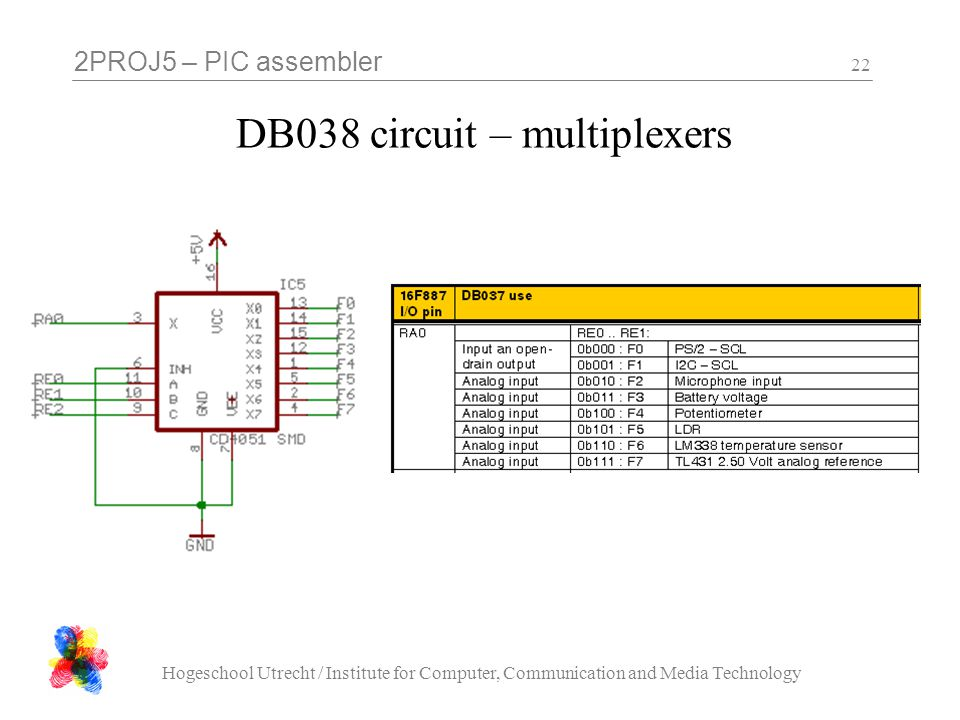 2PROJ5 – PIC assembler Hogeschool Utrecht / Institute for Computer, Communication and Media Technology 22 DB038 circuit – multiplexers