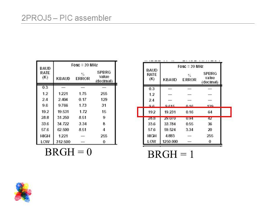 BRGH = 0 BRGH = 1