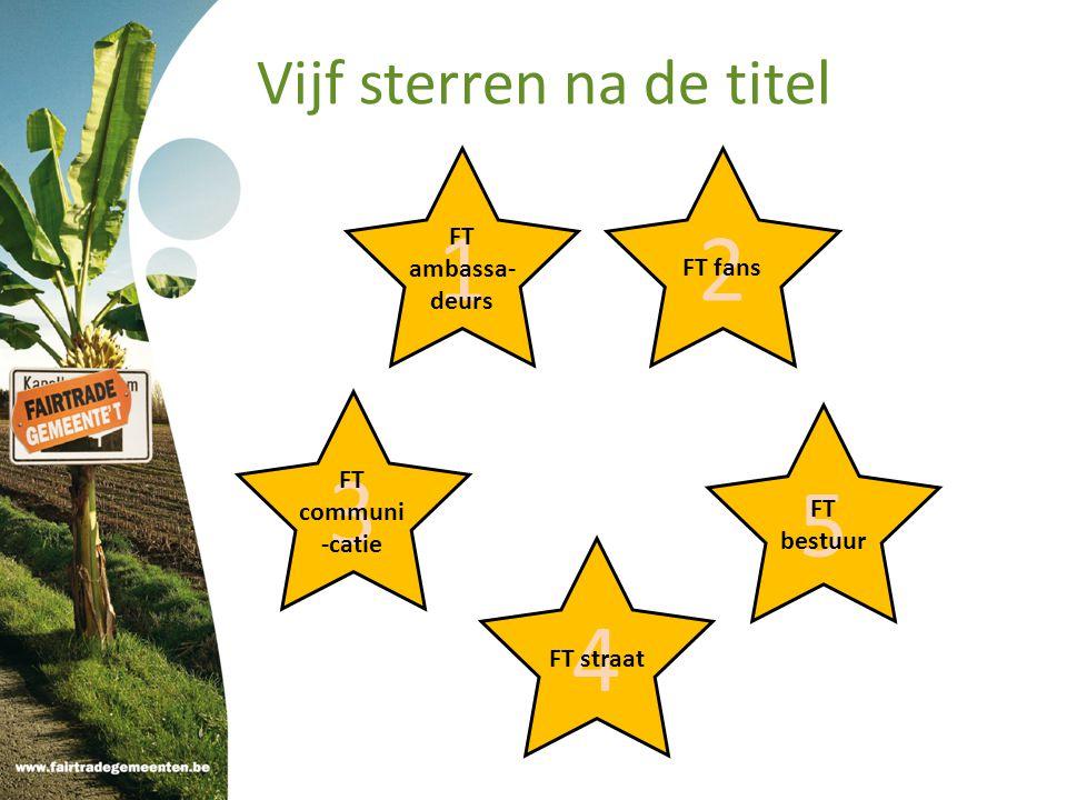 3 FT communi -catie Ster 3: FairTradeCommunicatie