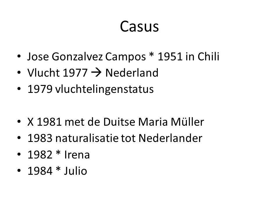 Casus Jose Gonzalvez Campos * 1951 in Chili Vlucht 1977  Nederland 1979 vluchtelingenstatus X 1981 met de Duitse Maria Müller 1983 naturalisatie tot