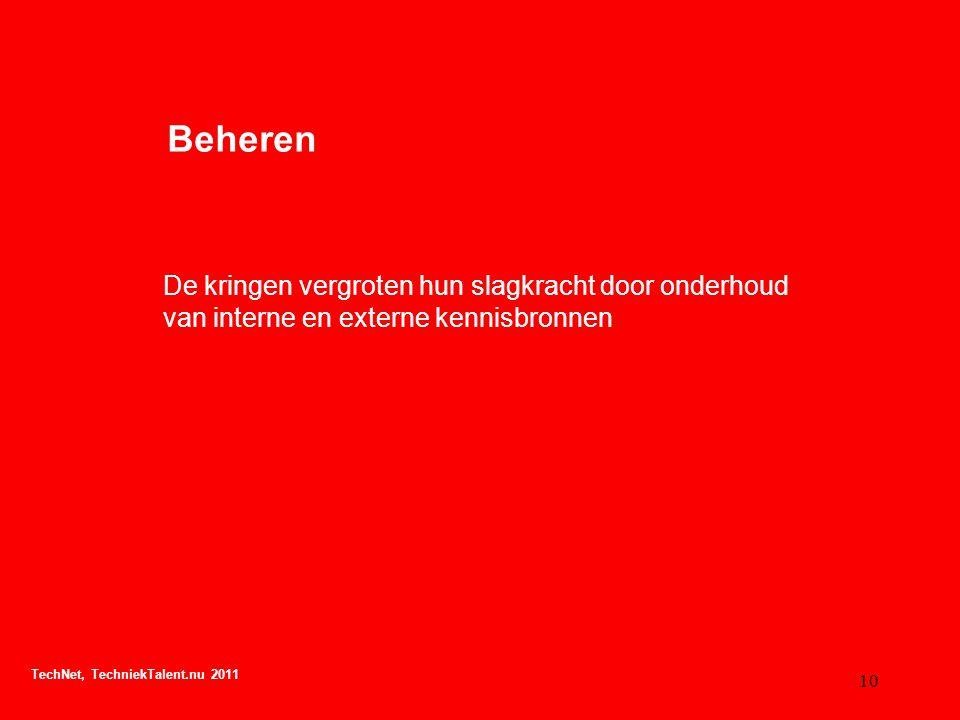 Beheren De kringen vergroten hun slagkracht door onderhoud van interne en externe kennisbronnen TechNet, TechniekTalent.nu 2011 10
