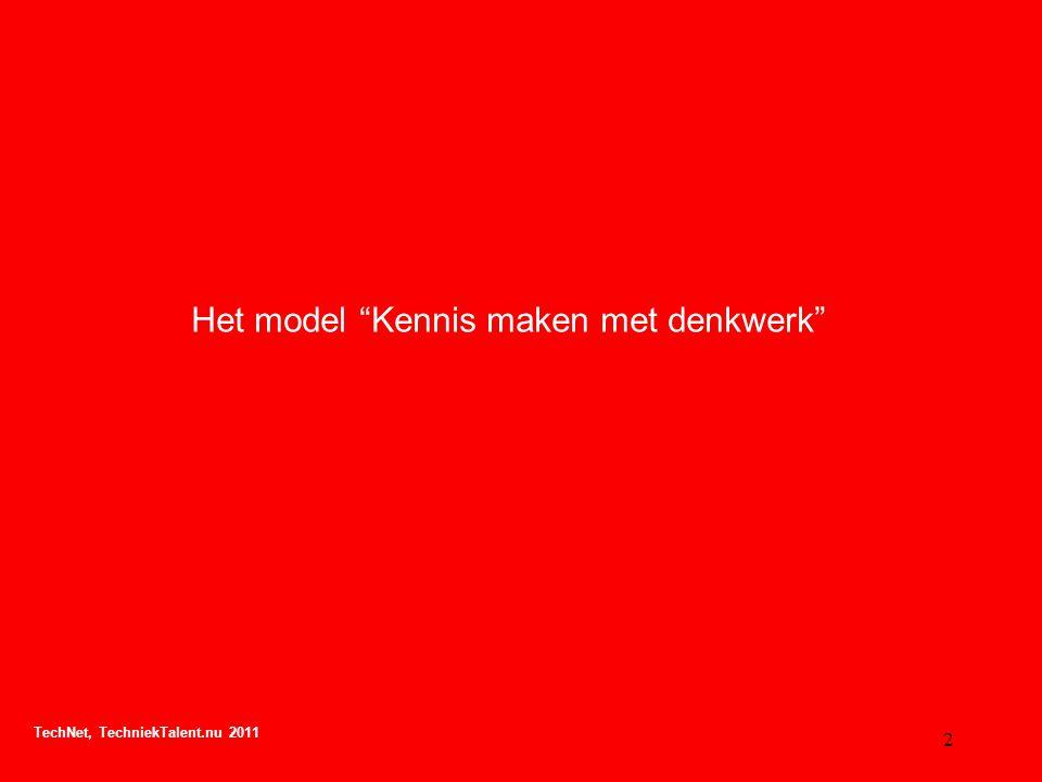 Het model Kennis maken met denkwerk TechNet, TechniekTalent.nu 2011 2