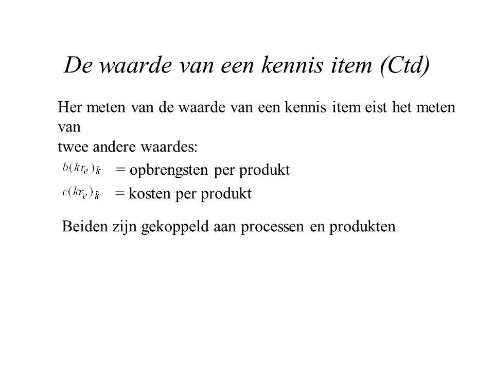 De waarde van een kennis item (Ctd) Her meten van de waarde van een kennis item eist het meten van twee andere waardes: = opbrengsten per produkt = kosten per produkt Beiden zijn gekoppeld aan processen en produkten