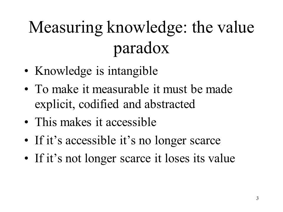 De waarde van een kennis item: voorbeeld Voor de kennis items/domeinen Kennis gebied totale kosten totale inkomsten opbrengst Risico gerelateerde 9.8 Milj.