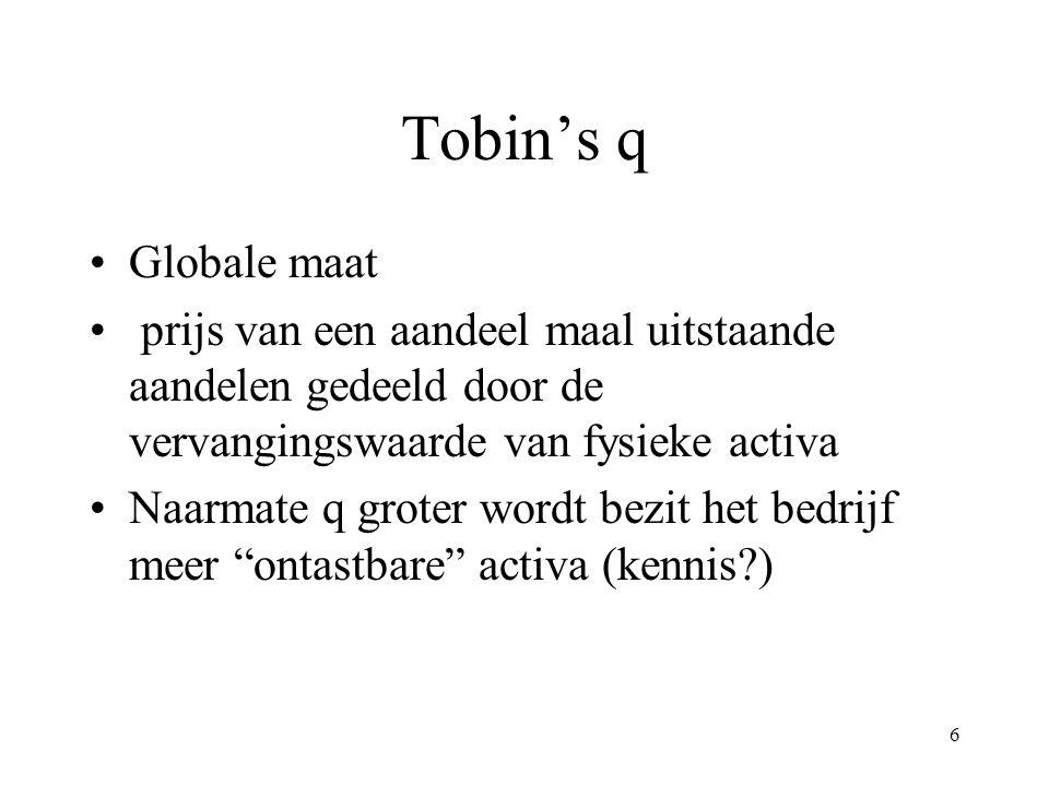 6 Tobin's q Globale maat prijs van een aandeel maal uitstaande aandelen gedeeld door de vervangingswaarde van fysieke activa Naarmate q groter wordt bezit het bedrijf meer ontastbare activa (kennis )