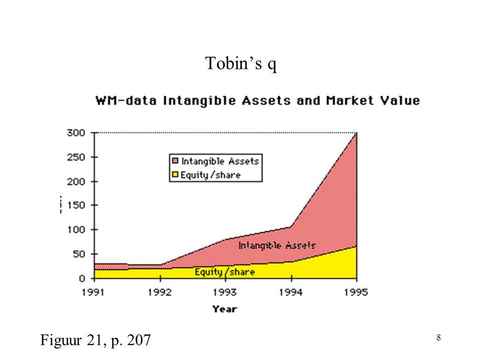 De waarde van een kennis item: voorbeeld Na de kosten de inkomsten, daarvoor moeten we bepalen: Dit is heel specifiek voor het krediet verlenings domein