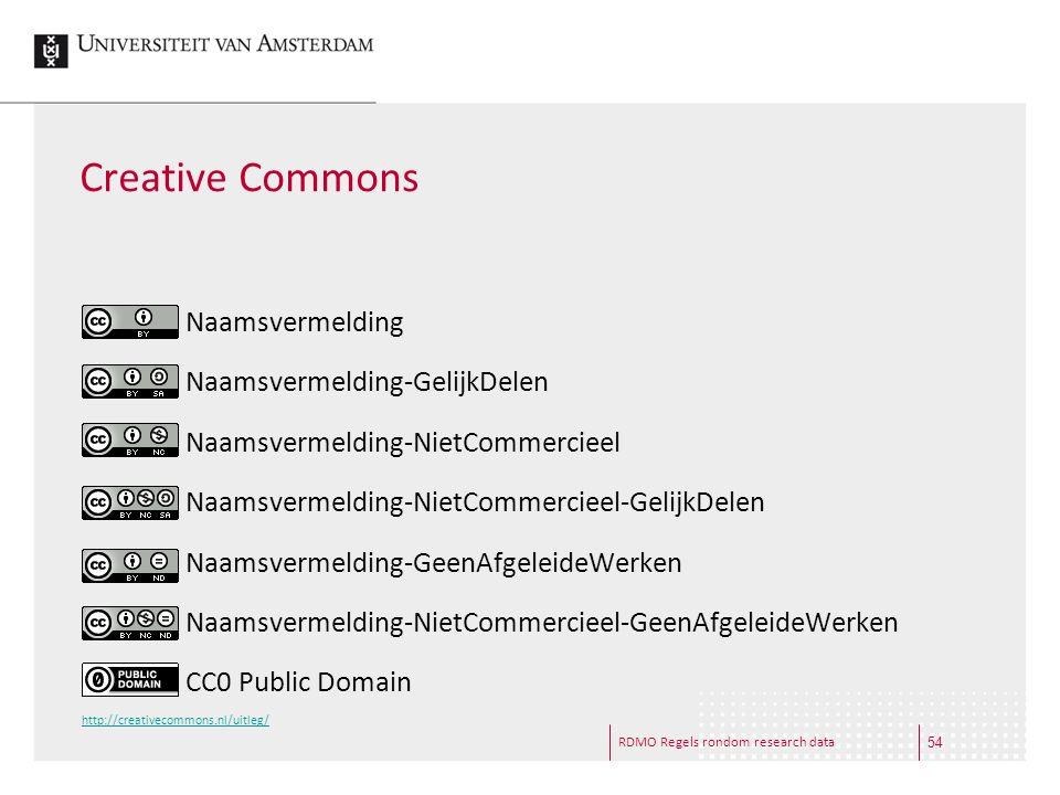 RDMO Regels rondom research data Creative Commons Naamsvermelding Naamsvermelding-GelijkDelen Naamsvermelding-NietCommercieel Naamsvermelding-NietComm
