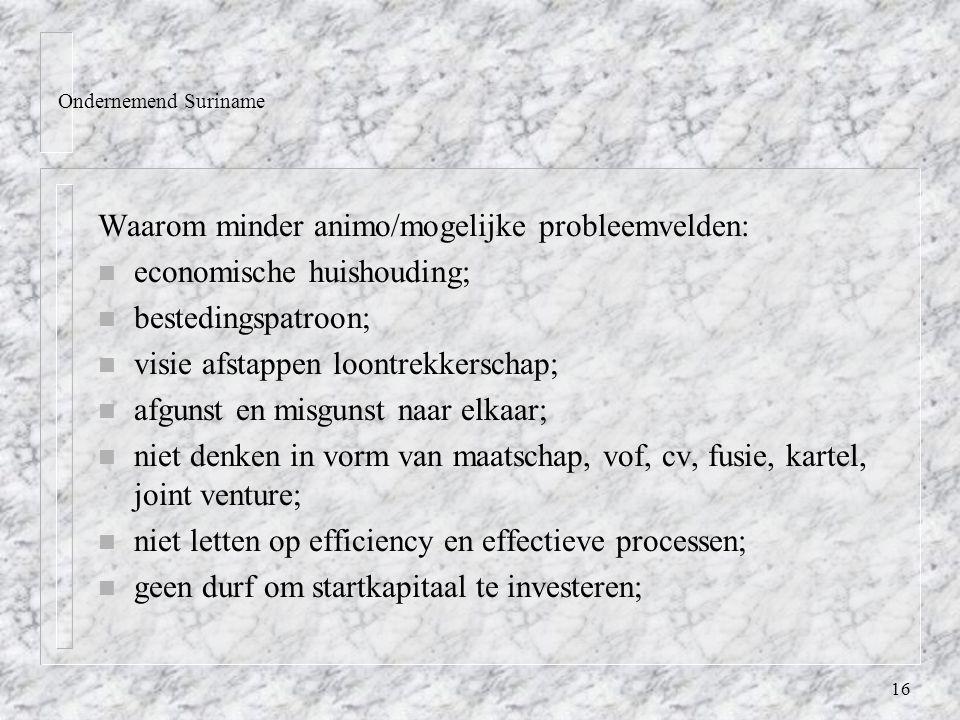 16 Ondernemend Suriname Waarom minder animo/mogelijke probleemvelden: n economische huishouding; n bestedingspatroon; n visie afstappen loontrekkerschap; n afgunst en misgunst naar elkaar; n niet denken in vorm van maatschap, vof, cv, fusie, kartel, joint venture; n niet letten op efficiency en effectieve processen; n geen durf om startkapitaal te investeren;