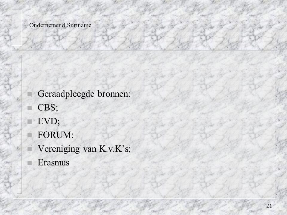 21 Ondernemend Suriname n Geraadpleegde bronnen: n CBS; n EVD; n FORUM; n Vereniging van K.v.K's; n Erasmus
