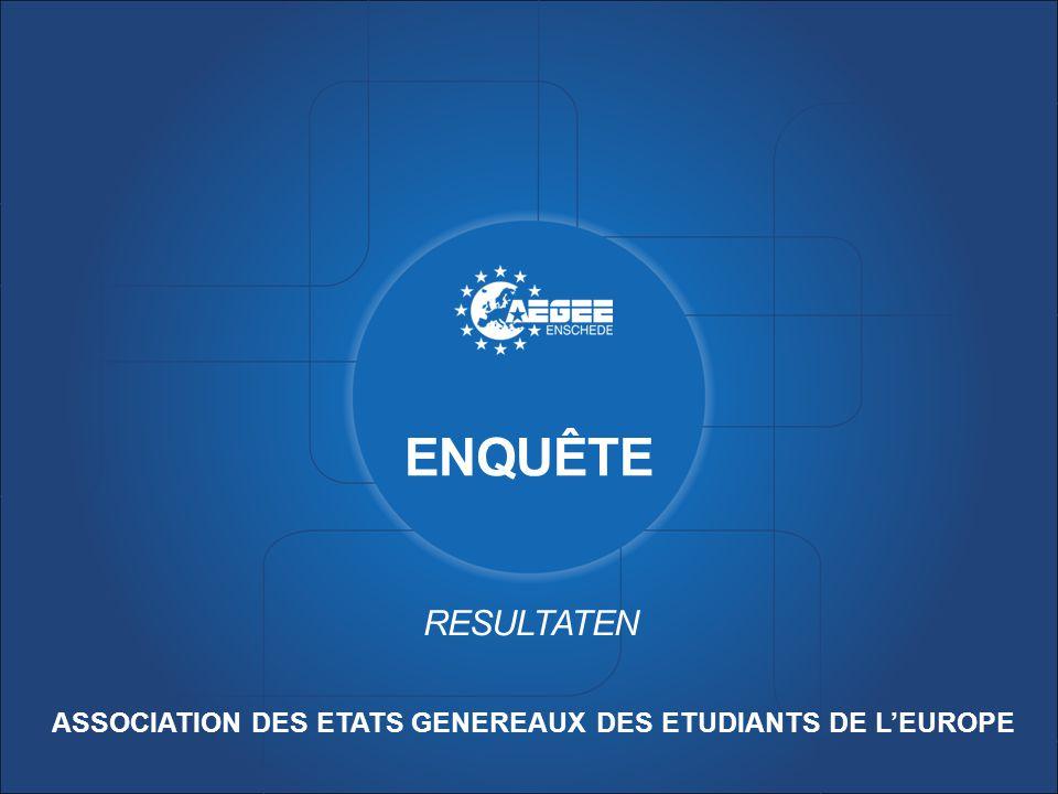 ASSOCIATION DES ETATS GENEREAUX DES ETUDIANTS DE L'EUROPE ENQUÊTE RESULTATEN