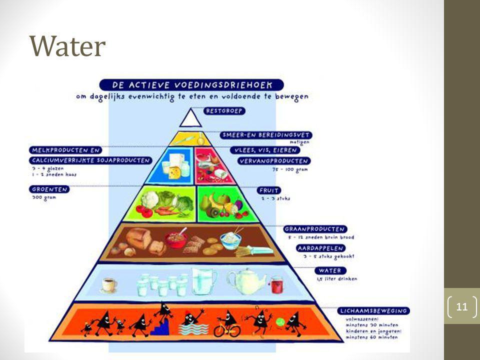 Water 12 WAT.Energiearme dranken zoals water, koffie, thee en light- frisdranken.