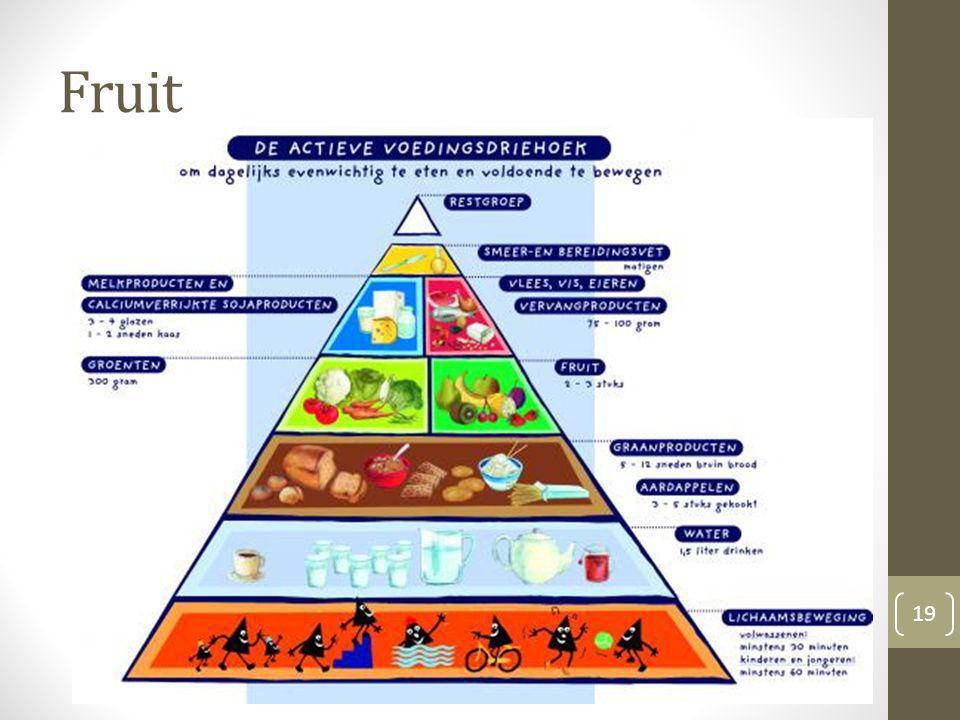 Fruit Wat.Bij voorkeur:  vers fruit of diepvriesfruit zonder toegevoegde suiker.