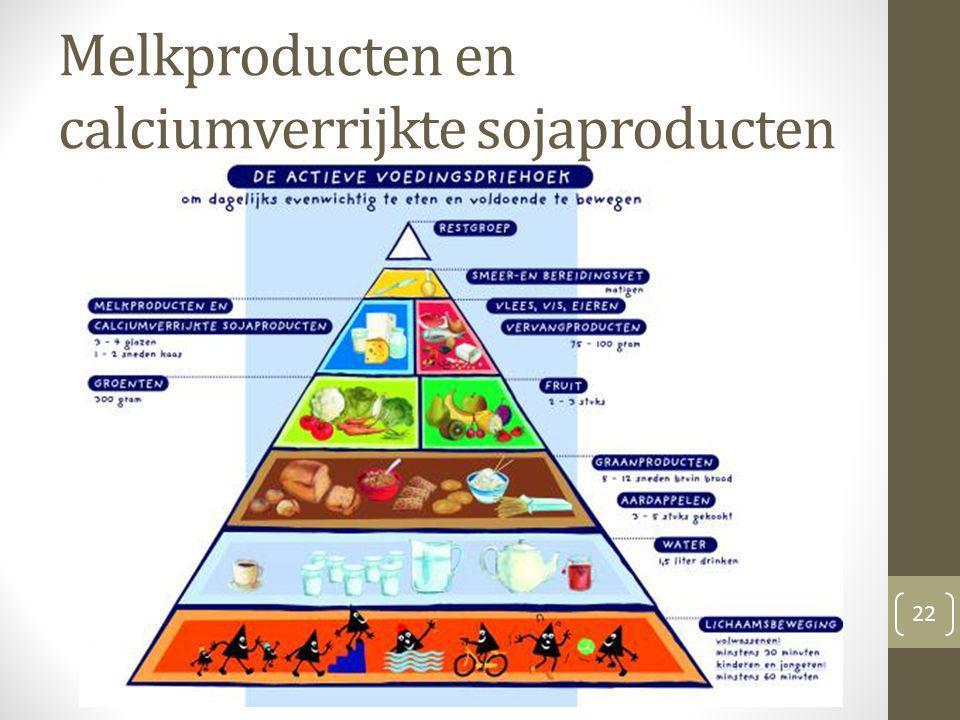 Melkproducten en calciumverrijkte sojaproducten Wat en Hoeveel.