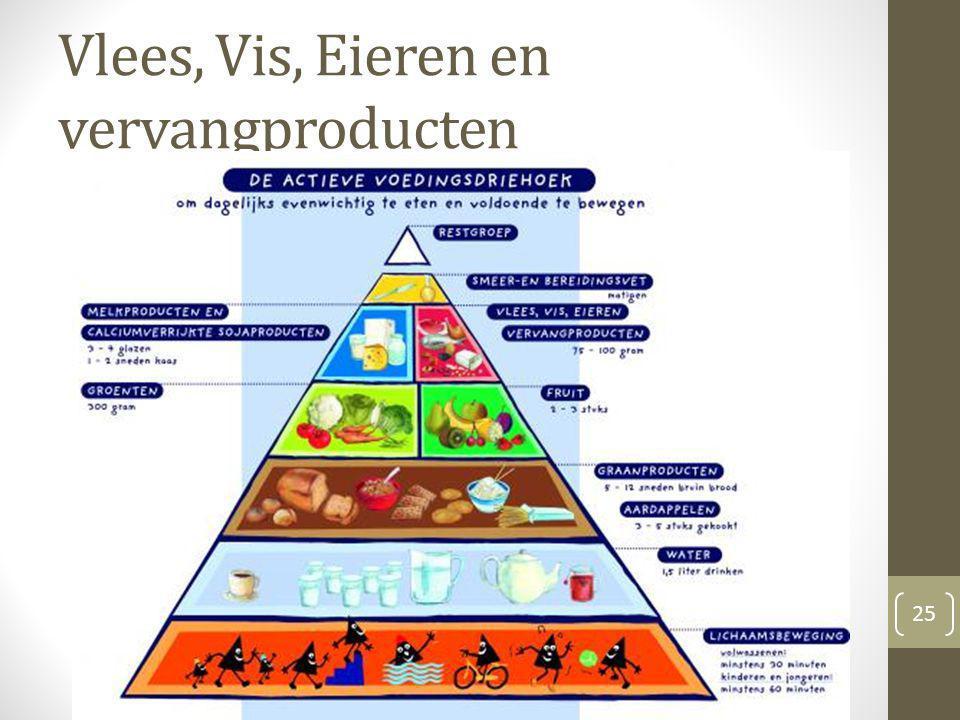 Vlees, Vis, Eieren en vervangproducten 26 75 – 100 g in totaal per dag (bereid gewogen) Vervangproducten: vb.