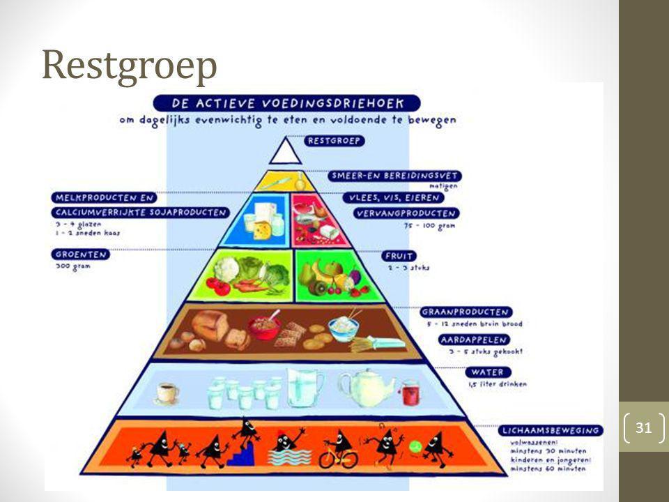 Restgroep Producten: Rijk aan suiker vb.