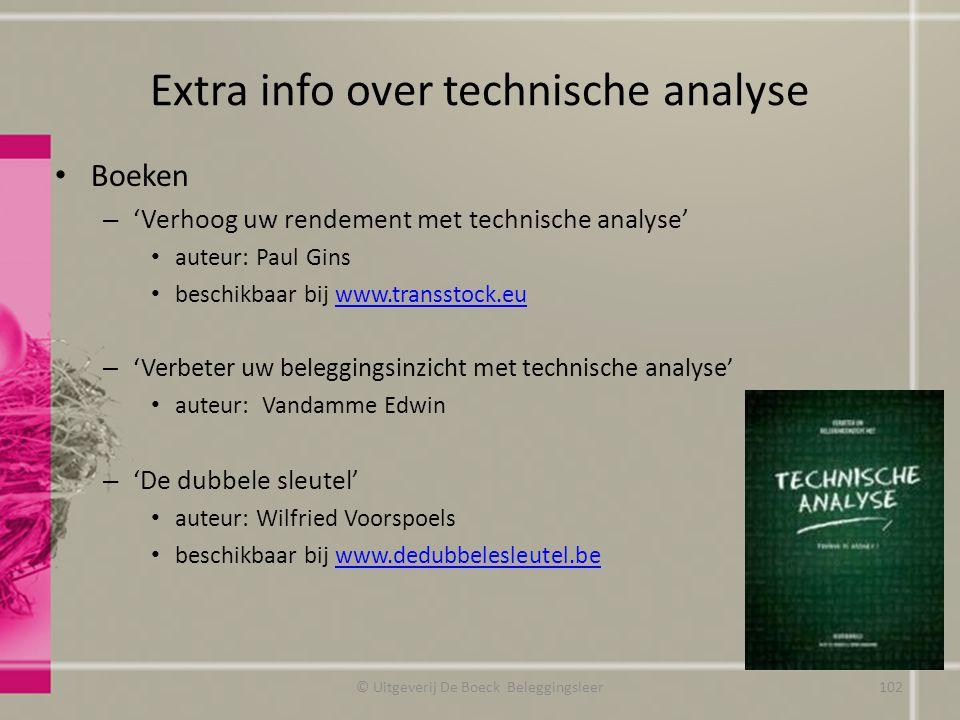 Extra info over technische analyse Boeken – 'Verhoog uw rendement met technische analyse' auteur: Paul Gins beschikbaar bij www.transstock.euwww.trans