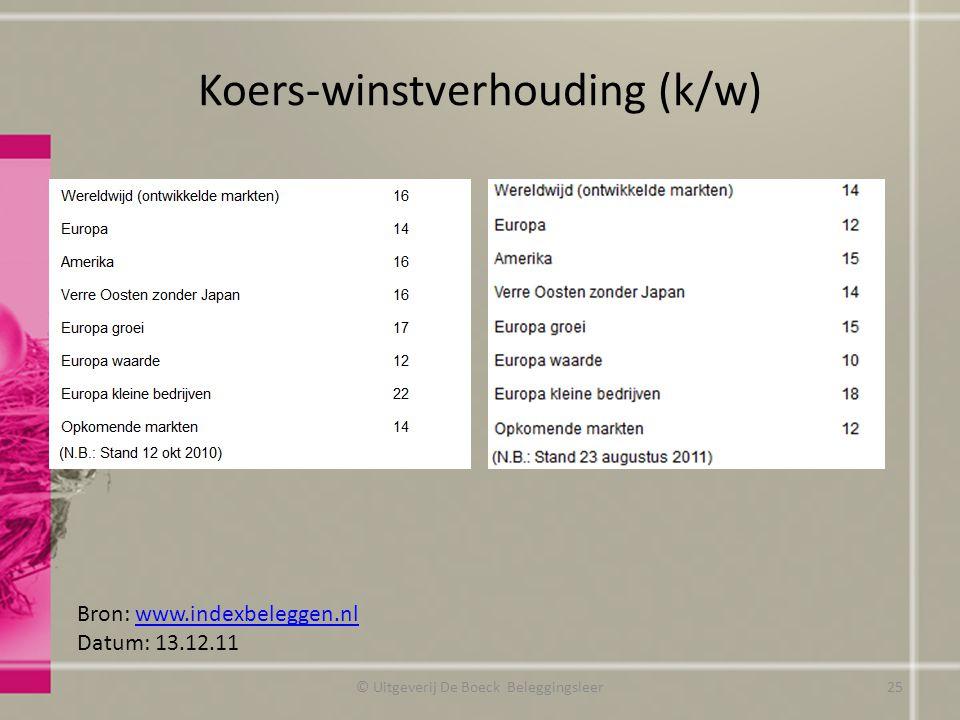 Koers-winstverhouding (k/w) © Uitgeverij De Boeck Beleggingsleer Bron: www.indexbeleggen.nlwww.indexbeleggen.nl Datum: 13.12.11 25