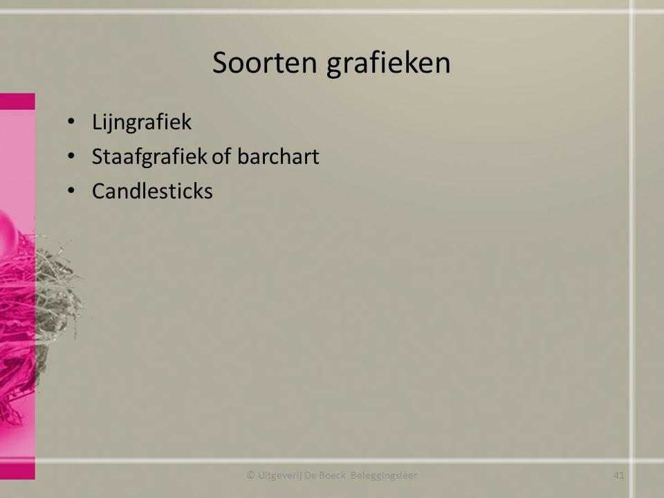 Soorten grafieken Lijngrafiek Staafgrafiek of barchart Candlesticks © Uitgeverij De Boeck Beleggingsleer41
