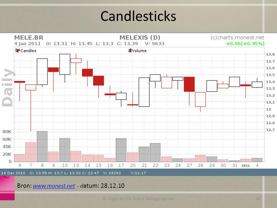 Candlesticks © Uitgeverij De Boeck Beleggingsleer Bron: www.monest.net - d atum: 28.12.10 www.monest.net 44