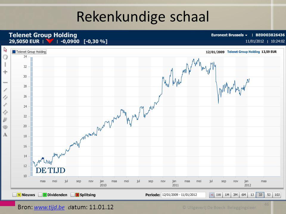 Rekenkundige schaal © Uitgeverij De Boeck Beleggingsleer Bron: www.tijd.be d atum: 11.01.12 www.tijd.be 46