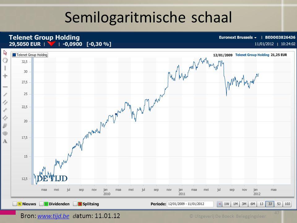 Semilogaritmische schaal © Uitgeverij De Boeck Beleggingsleer Bron: www.tijd.be d atum: 11.01.12 www.tijd.be 47
