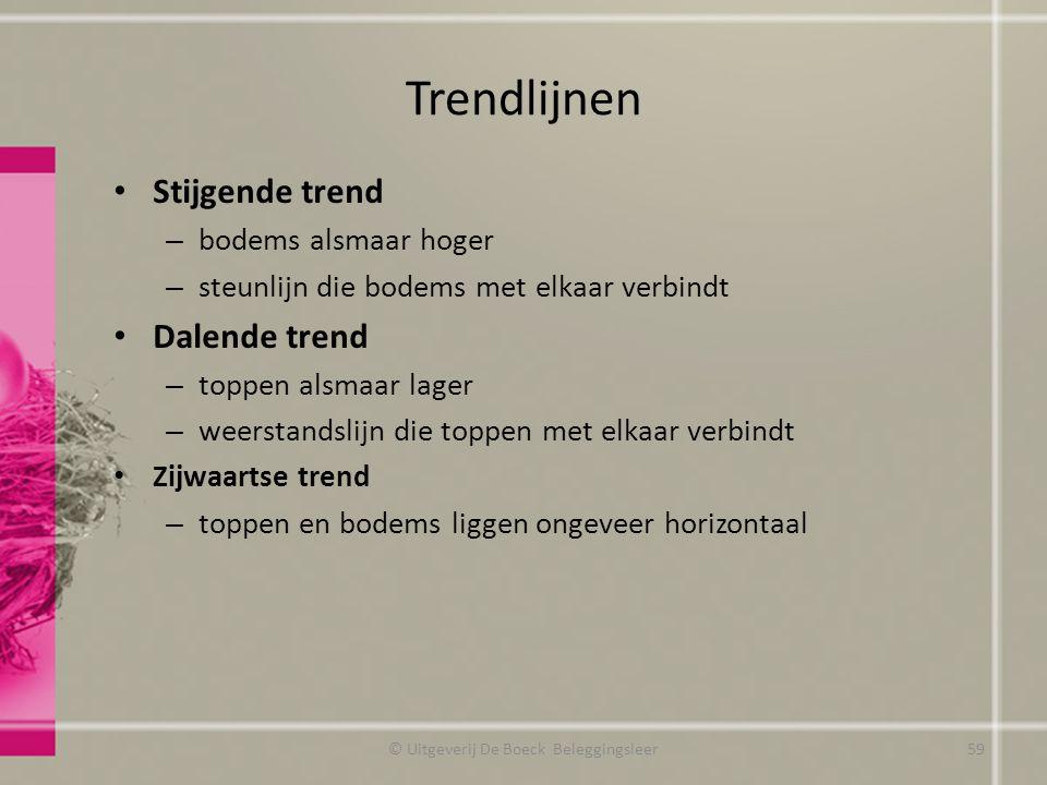 Trendlijnen Stijgende trend – bodems alsmaar hoger – steunlijn die bodems met elkaar verbindt Dalende trend – toppen alsmaar lager – weerstandslijn di