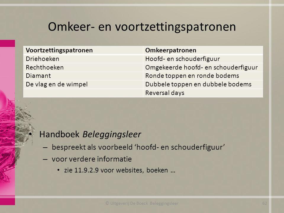 Omkeer- en voortzettingspatronen Handboek Beleggingsleer – bespreekt als voorbeeld 'hoofd- en schouderfiguur' – voor verdere informatie zie 11.9.2.9 v