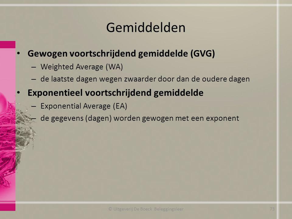 Gemiddelden Gewogen voortschrijdend gemiddelde (GVG) – Weighted Average (WA) – de laatste dagen wegen zwaarder door dan de oudere dagen Exponentieel v