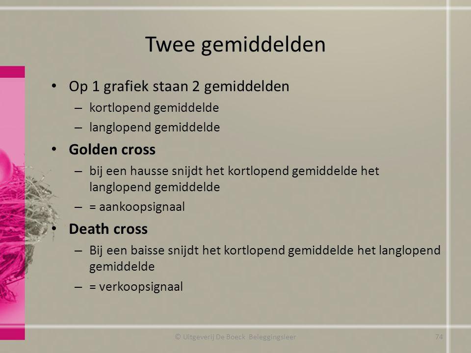 Twee gemiddelden Op 1 grafiek staan 2 gemiddelden – kortlopend gemiddelde – langlopend gemiddelde Golden cross – bij een hausse snijdt het kortlopend