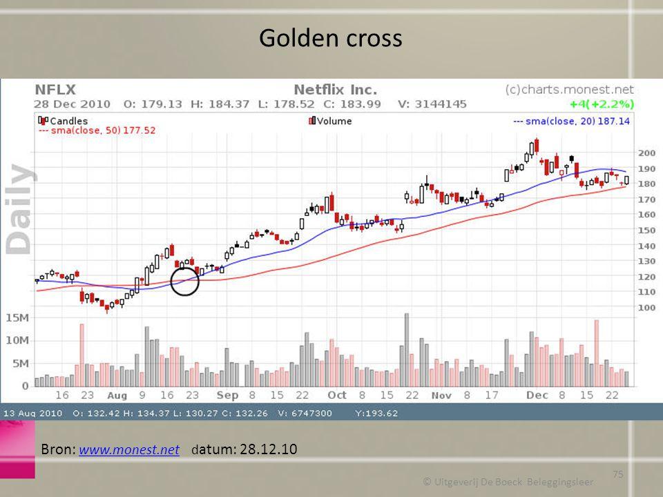 Golden cross © Uitgeverij De Boeck Beleggingsleer Bron: www.monest.net d atum: 28.12.10 www.monest.net 75
