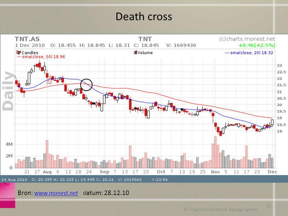 Death cross © Uitgeverij De Boeck Beleggingsleer Bron: www.monest.net d atum: 28.12.10 www.monest.net 76