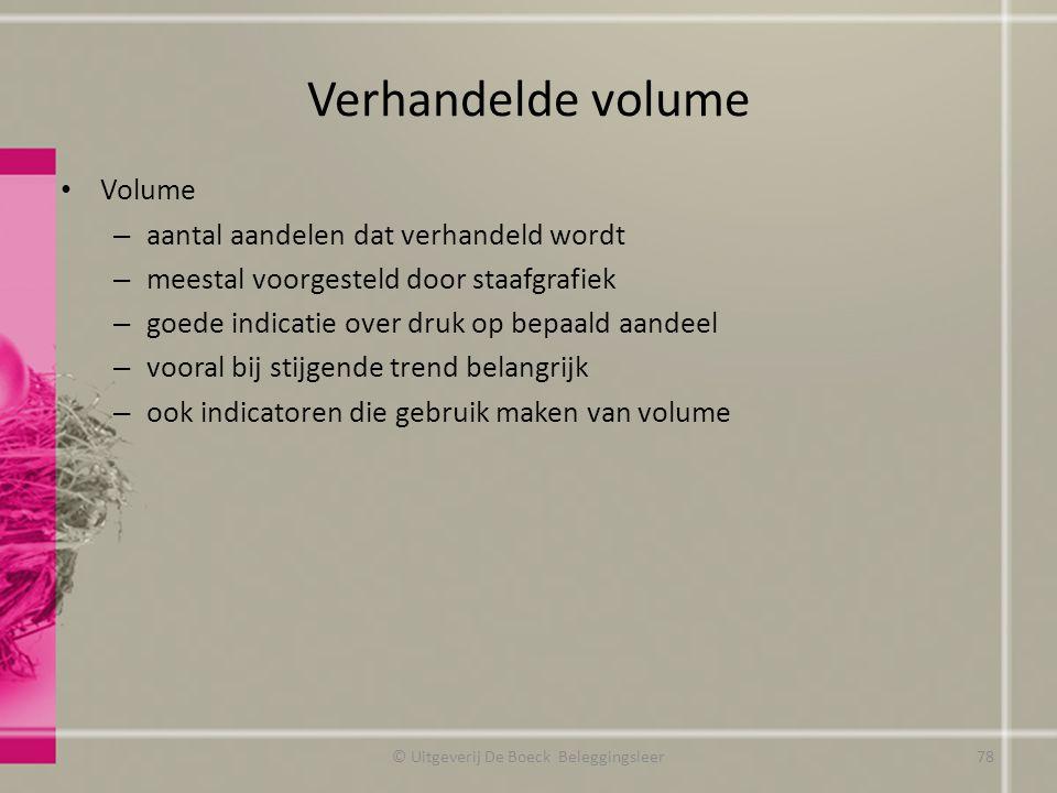 Verhandelde volume Volume – aantal aandelen dat verhandeld wordt – meestal voorgesteld door staafgrafiek – goede indicatie over druk op bepaald aandee
