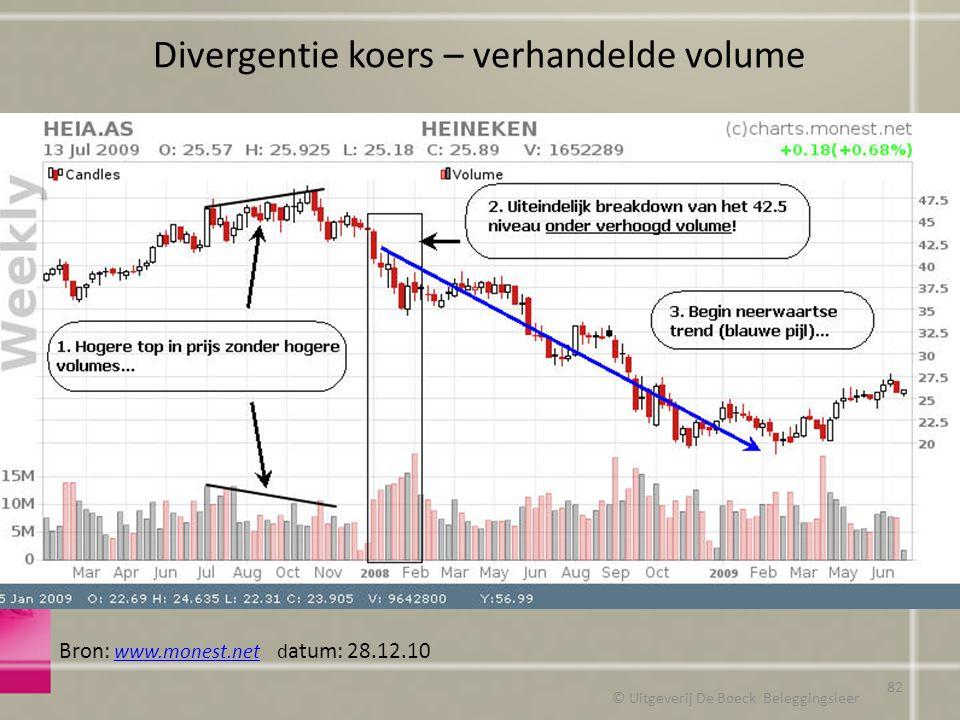 Divergentie koers – verhandelde volume © Uitgeverij De Boeck Beleggingsleer Bron: www.monest.net d atum: 28.12.10 www.monest.net 82
