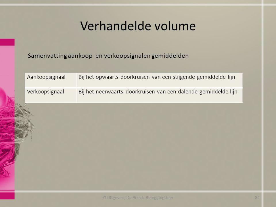Verhandelde volume © Uitgeverij De Boeck Beleggingsleer AankoopsignaalBij het opwaarts doorkruisen van een stijgende gemiddelde lijn VerkoopsignaalBij