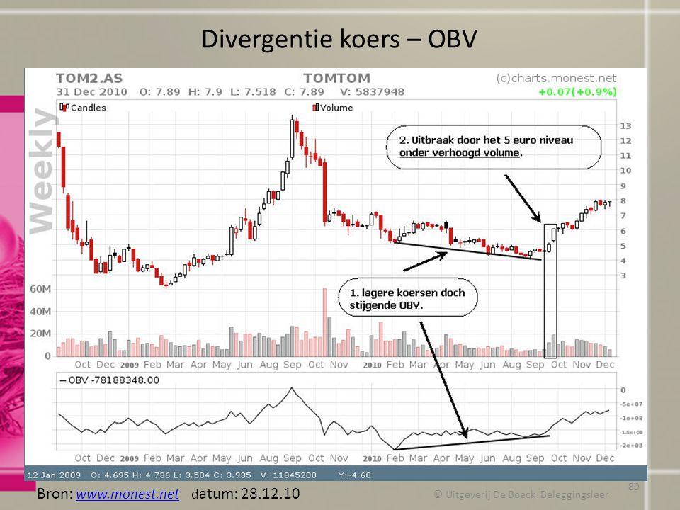 Divergentie koers – OBV © Uitgeverij De Boeck Beleggingsleer Bron: www.monest.net d atum: 28.12.10 www.monest.net 89